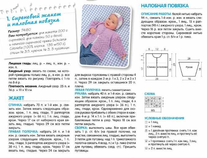 Вязаная кофточка для новорожденного спицами :: syl.ru