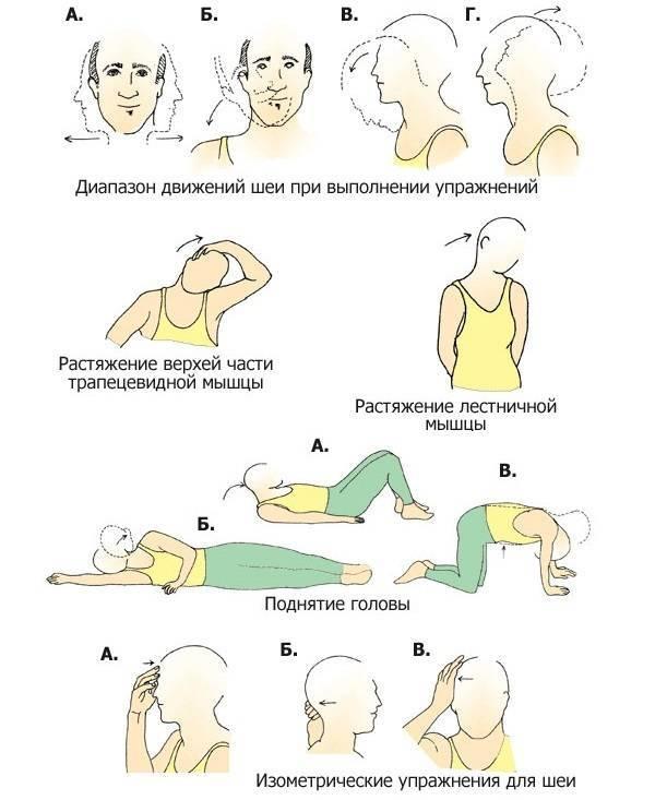 Боль при повороте головы | компетентно о здоровье на ilive