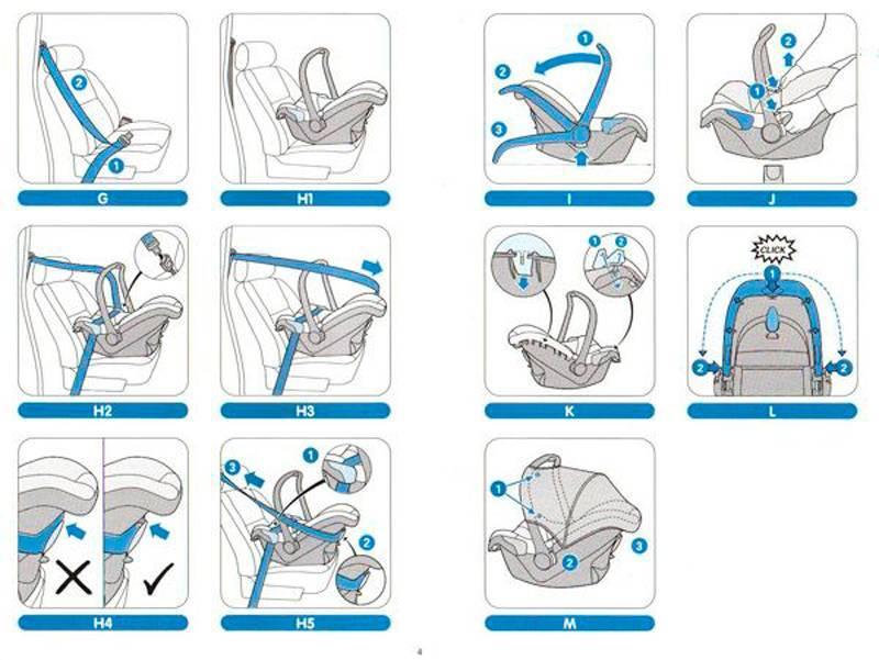 Как установить детское кресло в машине — видео-инструкция