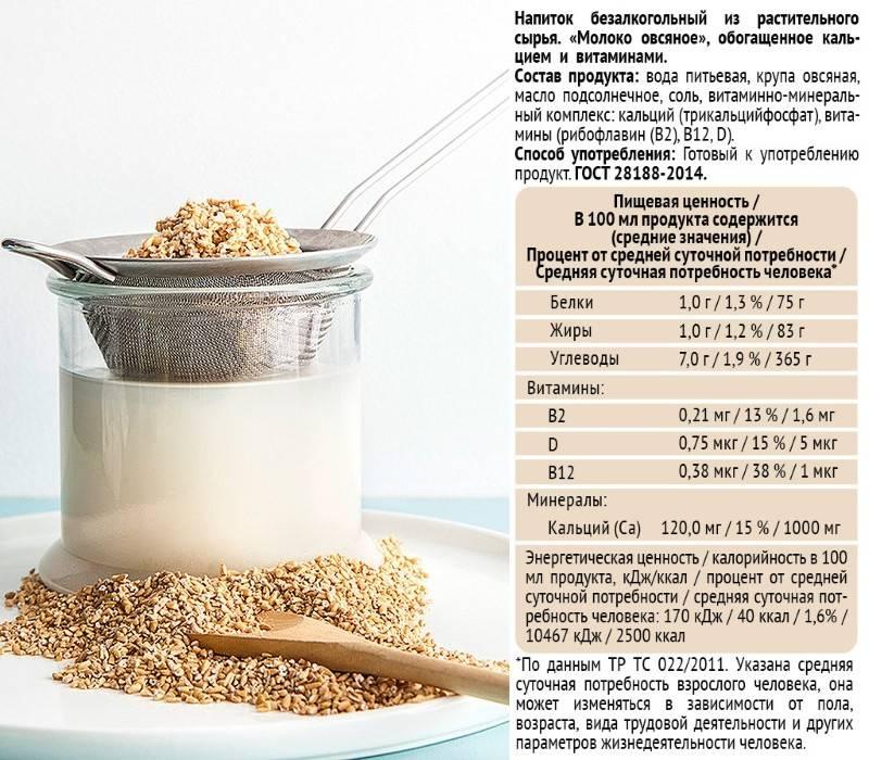 Молоко, грудное: калорийность на 100 грамм — 70 ккал. белки, жиры, углеводы, химический состав.