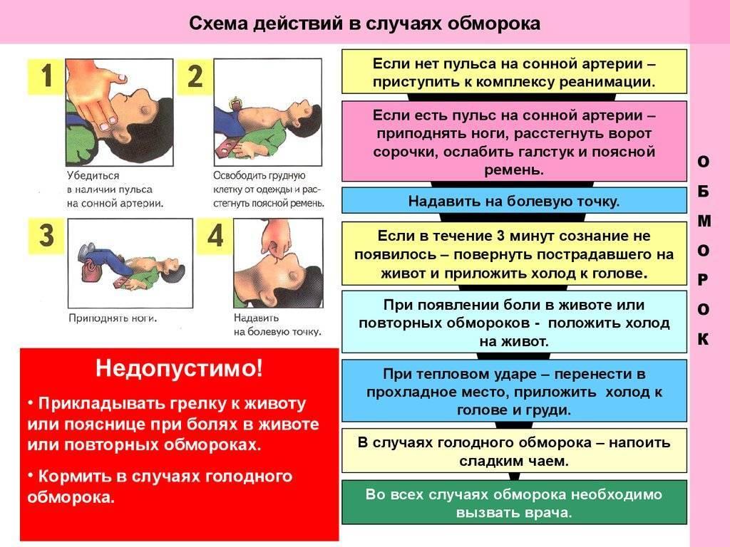 Обморок у ребенка: причины, клиническое проявление, оказание помощи