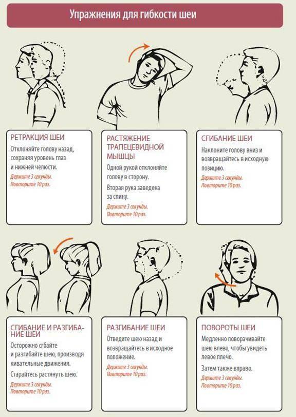 Почему у ребенка болит шея сзади: причины патологического состояния и лечение