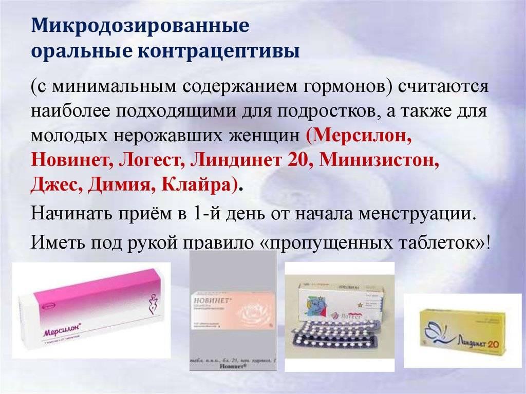 Контрацептивы с антиандрогенным эффектом нового поколения: принцип действия