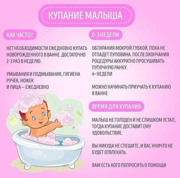 Купание ребенка до года (как правильно купать и мыть)
