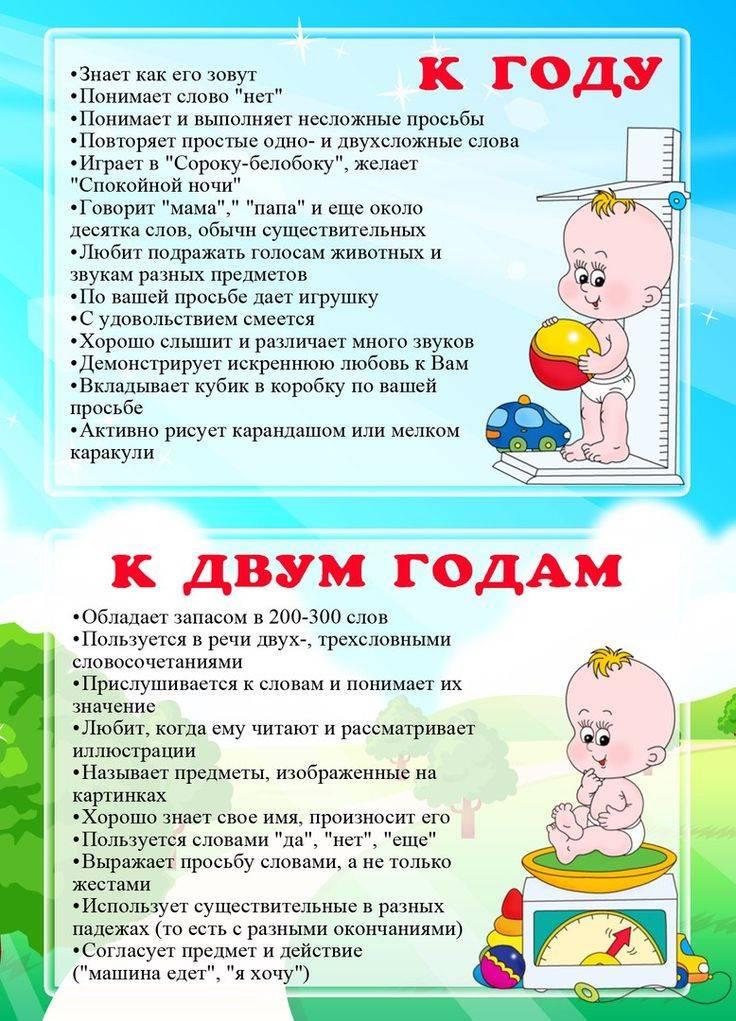 Ребенок в 2 года и 8 месяцев – как развивается малыш в этом возрасте?