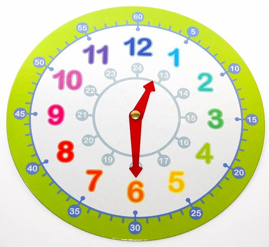 Как научить ребенка определять время по часам быстро и легко