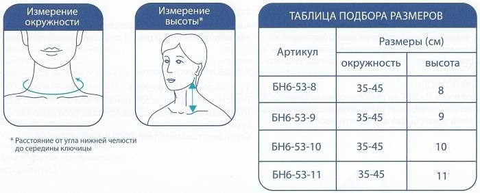 Ортопедическая подушка и воротник шанца для новорожденных и грудничков при кривошее