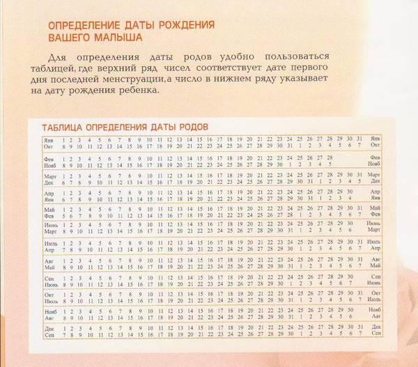 Как правильно рассчитать сроки беременности: калькулятор и определение дат по дням и ведение календаря по неделям