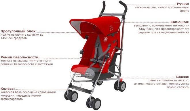 Чем отличается коляска трость от прогулочной коляски | в чем разница
