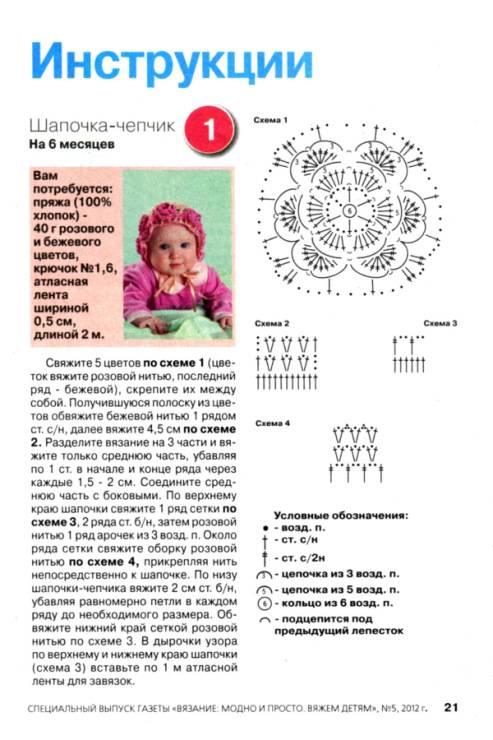 Как связать чепчик для новорожденного: схемы и пошаговое описание для начинающих мастериц. мастер-класс, фото и видео уроки