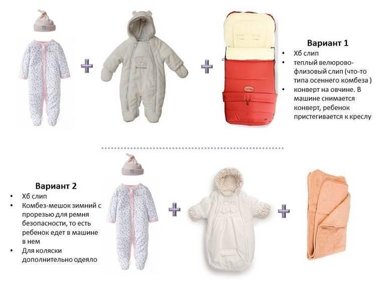 Как одевать новорожденного зимой на прогулку