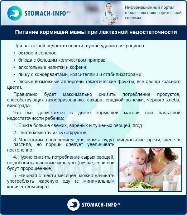 Узи молочной железы после родов — обязательное обследование