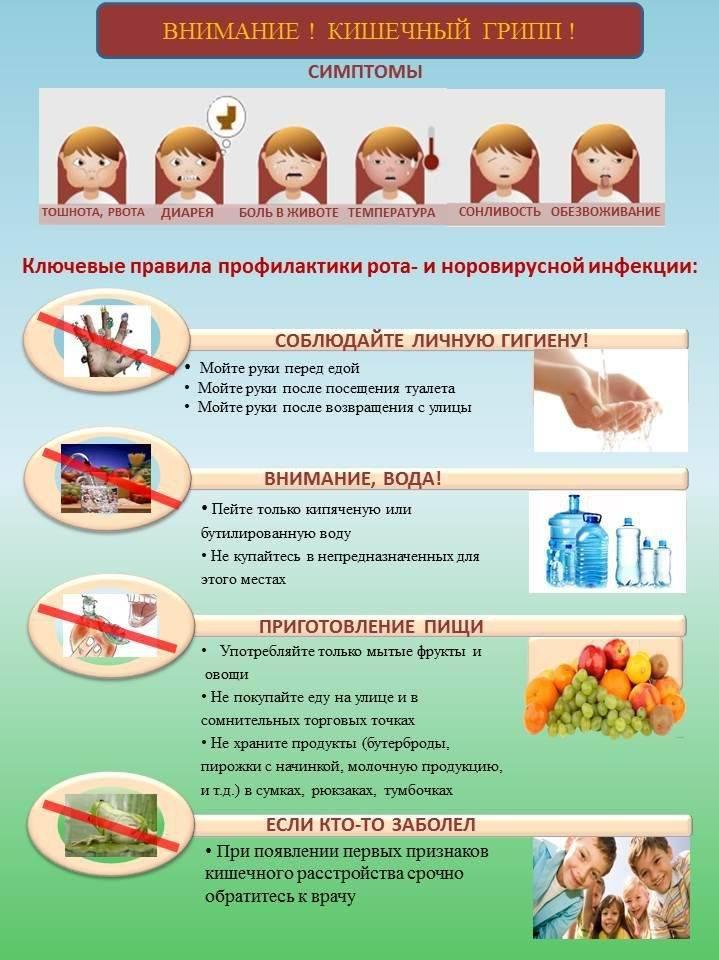 Что такое ротавирус и чем он опасен. симптомы ротавирусной инфекции