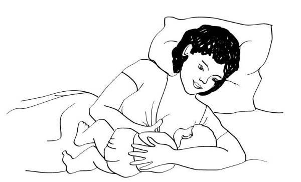 Позы для кормления ребенка грудью (фото + видео галерея правильных поз для кормления)