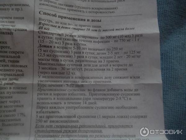 Амоксициллин диспертаб 125мг