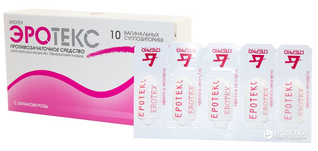 Какой метод контрацепции лучше: спираль против таблеток
