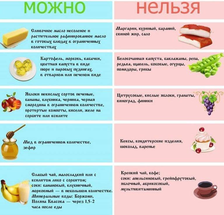Диета при эзофагите : меню и рецепты | компетентно о здоровье на ilive