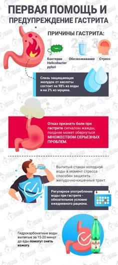 Язва желудка: симптомы и лечение – напоправку – напоправку