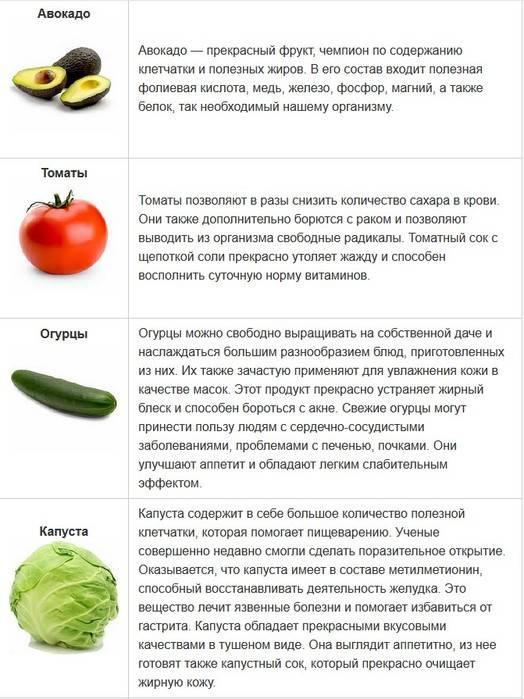Какао: польза и вред — научные данные :: здоровье :: рбк стиль