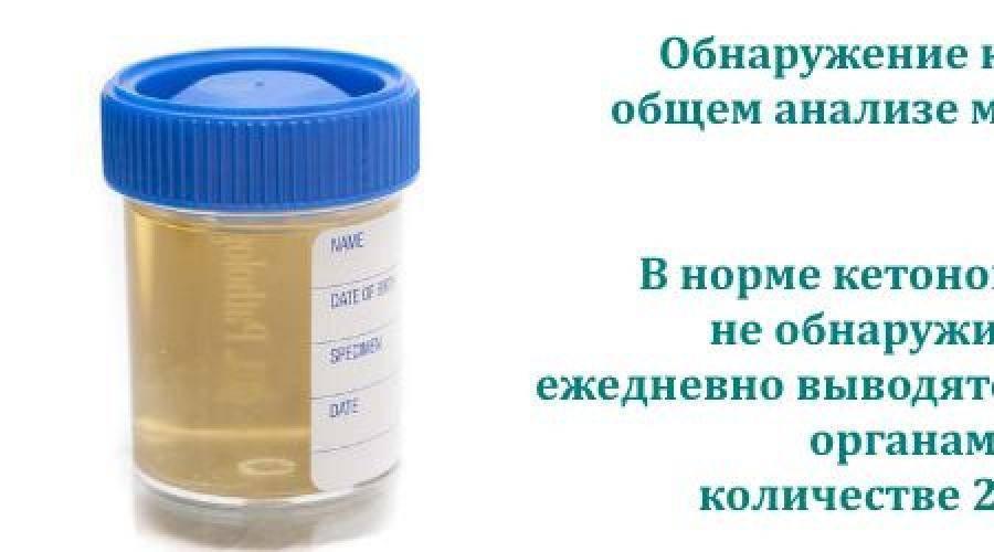 Аскорбиновая кислота в моче: нормы, причины отклонений