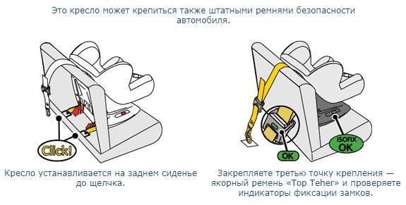 Как пристегнуть автолюльку: как крепить в машине, как установить детское кресло с ремнем безопасности, установка и крепление автокресла