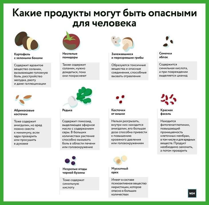 Инородное тело в кишечнике