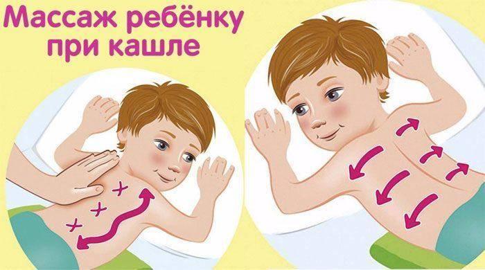 Кашель у ребенка – все о симптоме: виды, причины, лечение