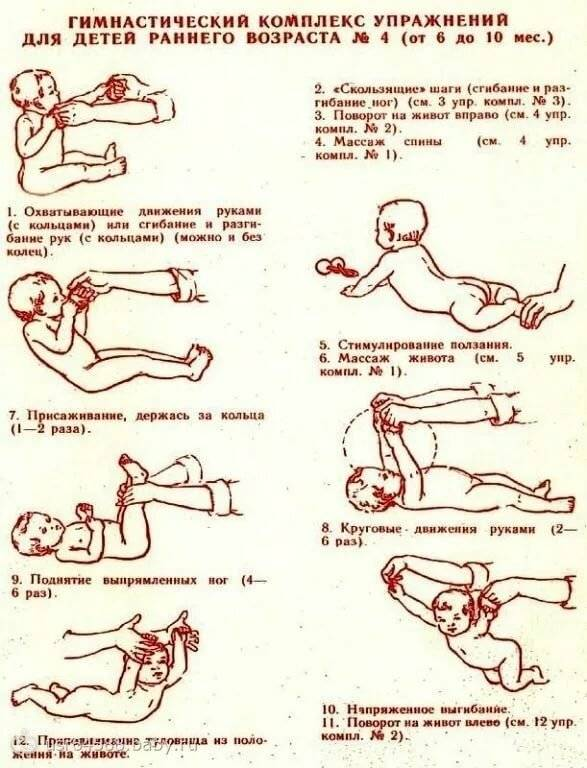 Массаж для грудничков: как делать грудничку общий укрепляющий и расслабляющий массажи в домашних условиях?