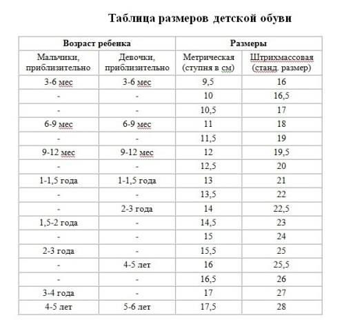 Таблица размеров ноги ребенка