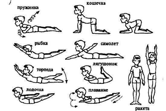 Как укрепить мышцы спины грудничку?