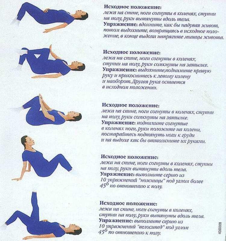 Упражнения кегеля для беременных и женщин после родов. польза упражнений кегеля. как правильно выполнять упражнения кегеля? сколько времени нужно делать упражнения кегеля?