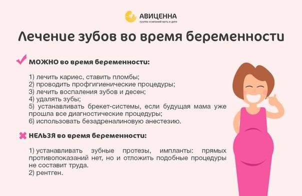 Скрининг 1, 2, 3 триместра беременности | отделение платных услуг