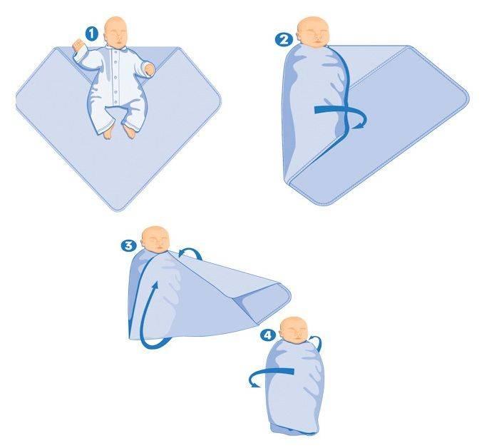 Какого размера брать пеленки для новорожденных и из какой ткани