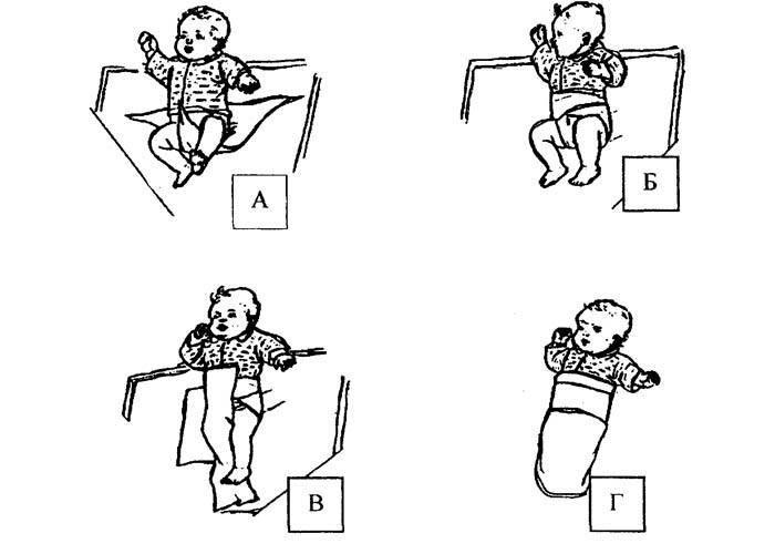 """Все о пеленании новорожденного: мнения """"за"""" и """"против"""", рекомендации специалистов"""