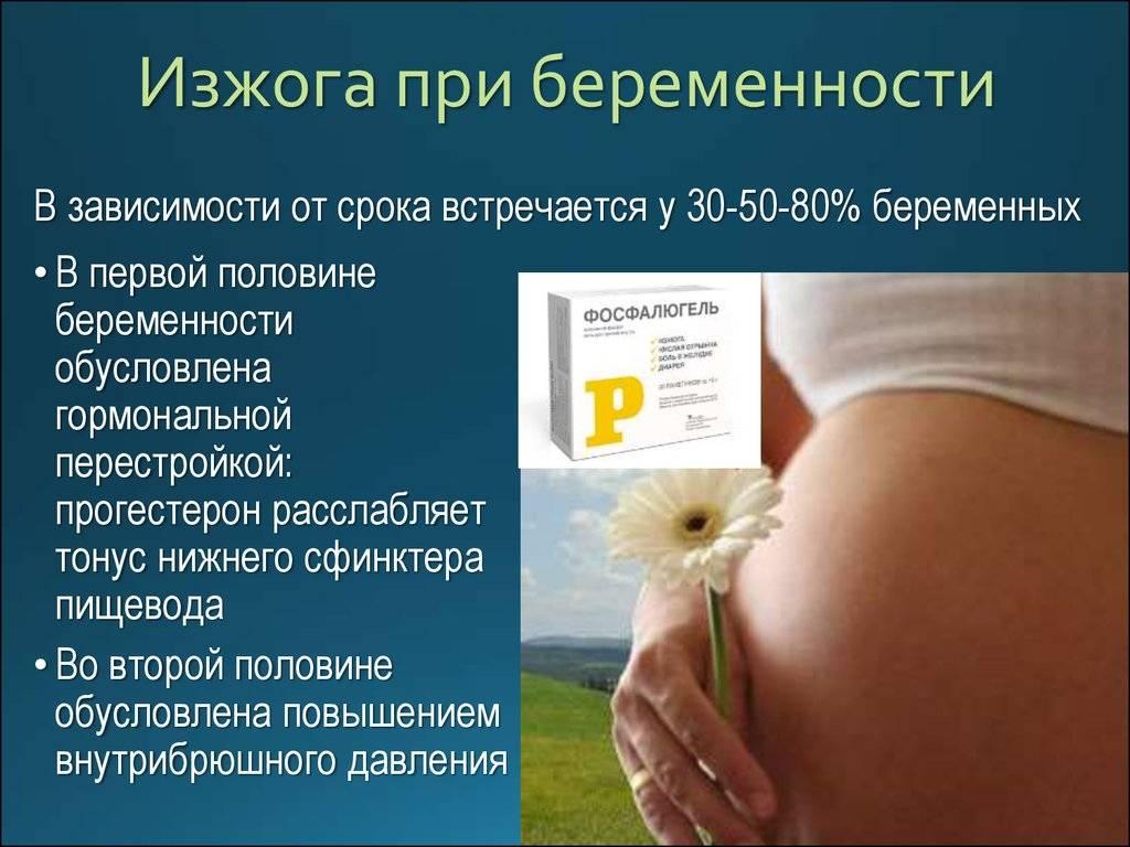 Маточная беременность нежелательная — способы прерывания нежелательной маточной беременность в клинике целт
