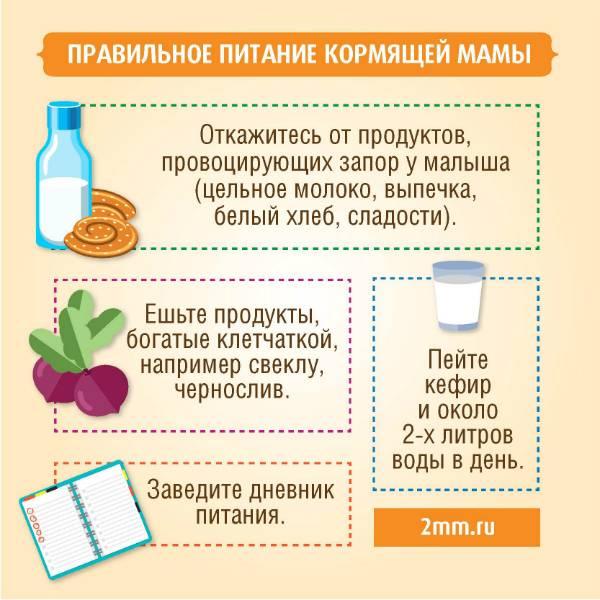 Какие продукты вызывают колики у грудничков при грудном вскармливании