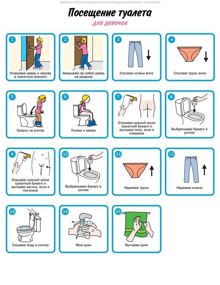 Вытирание попы: как пользоваться туалетной бумагой