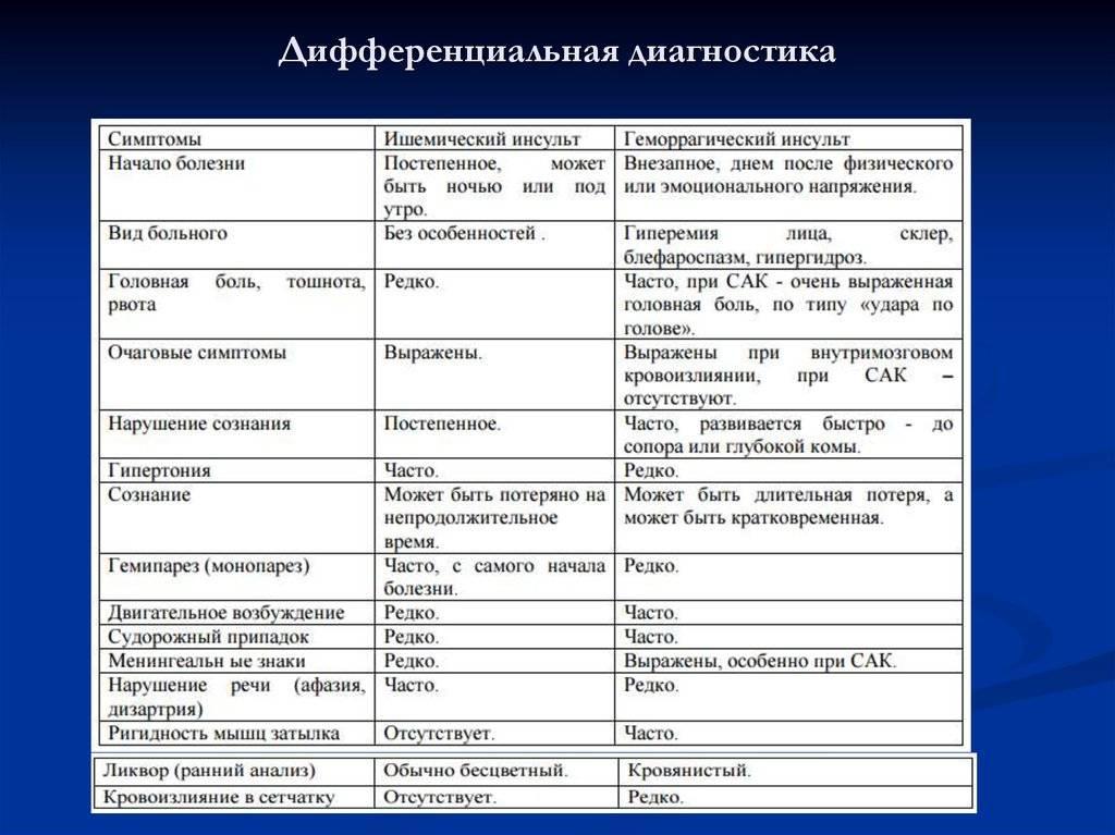 Пилоростеноз у детей - симптомы болезни, профилактика и лечение пилоростеноза у детей, причины заболевания и его диагностика на eurolab