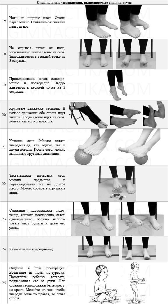 Методика массажа при вальгусной деформации стоп у детей