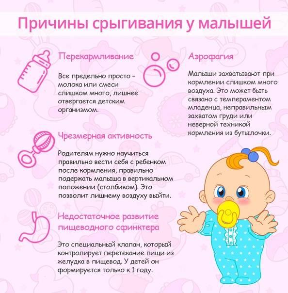 Почему возникает рвота у новорожденных после кормления? — med-anketa.ru