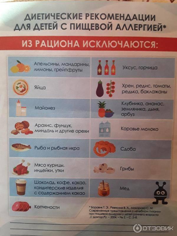 Гипоаллергенная диета: меню, продукты и блюда | food and health