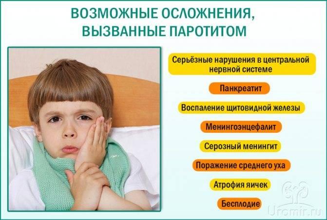 Эпидемический паротит (свинка) и беременность: опасно ли заболевание
