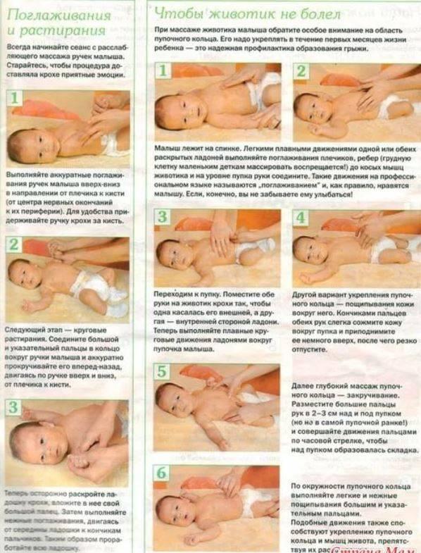 Техника массажа от колик у новорождённых + видео