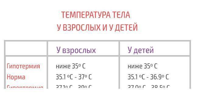 Нормальная температура у грудничка — рассказывает врач-педиатр