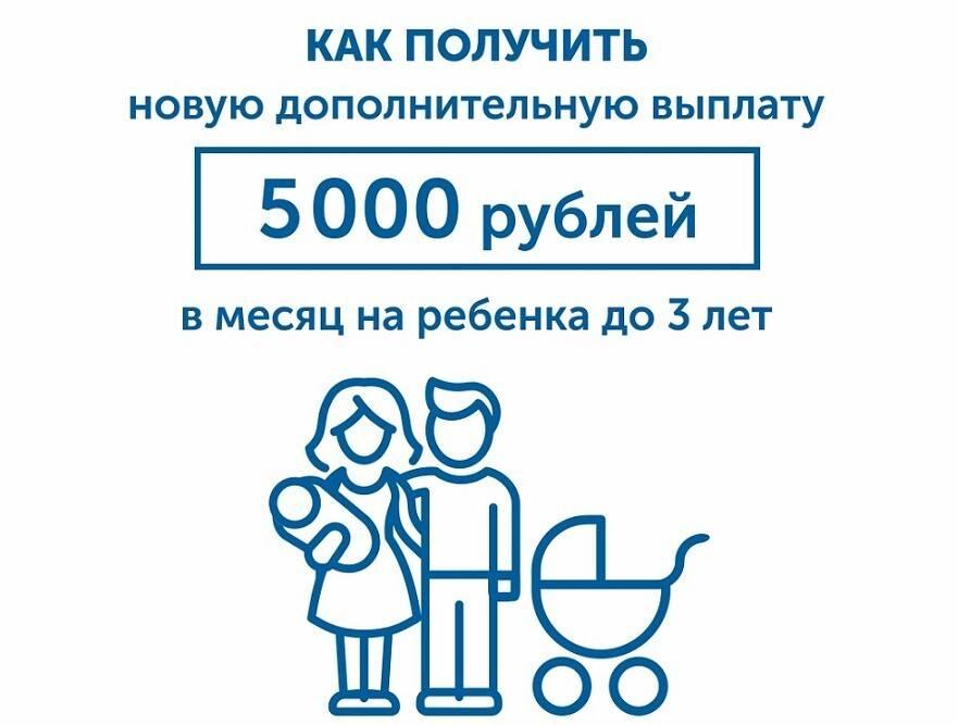 15 000 получают все дети до 3-х лет: кто имеет право, как написать заявление, как получить