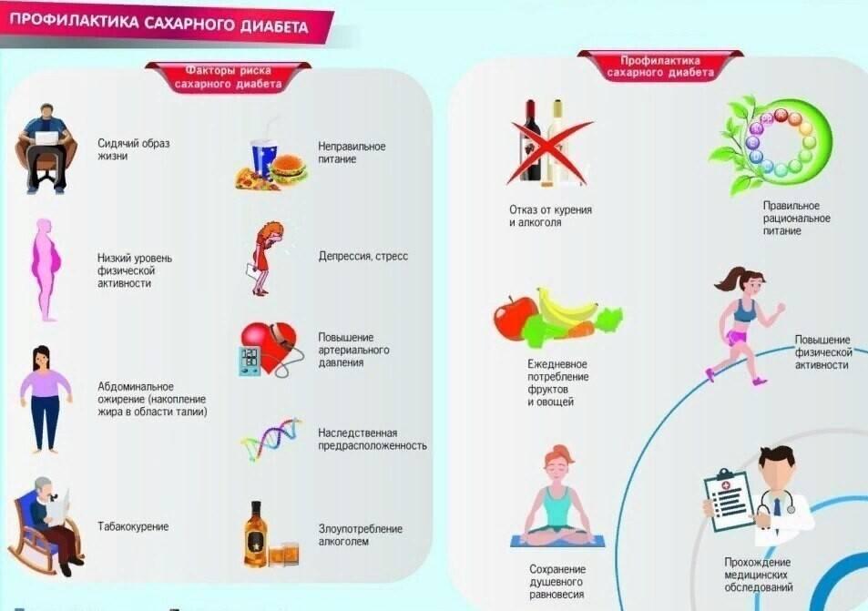 Сахарный диабет 1 типа: диагностика и лечение – напоправку