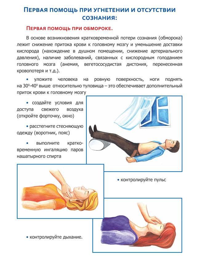 Обморок: причины потери сознания, первая помощь и лечение  – напоправку