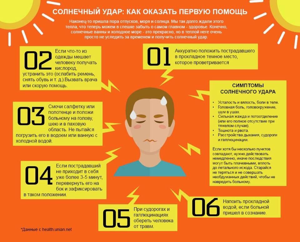 Солнечный удар: симптомы и профилактика