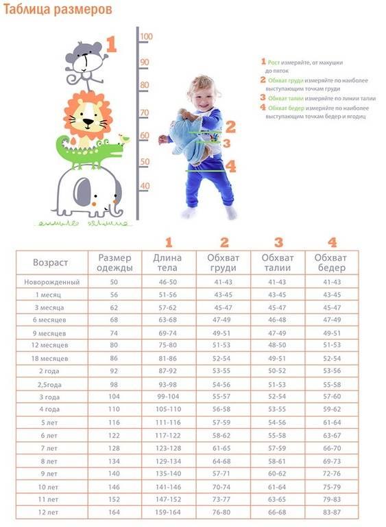 Какой размер одежды у ребёнка в год? каких ошибок в определении размера стоит избегать?