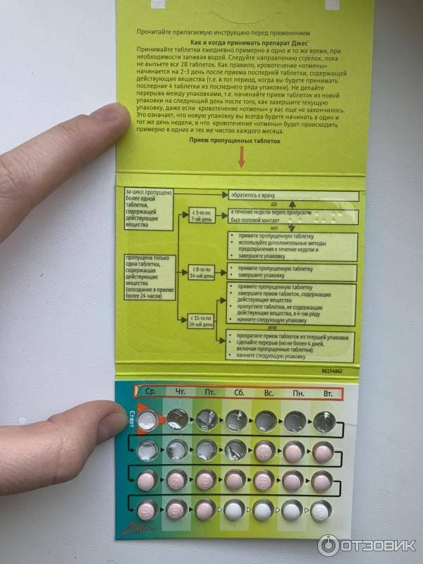 Чем предохраняться, если нельзя пить гормоны: барьерные контрацептивы рулят